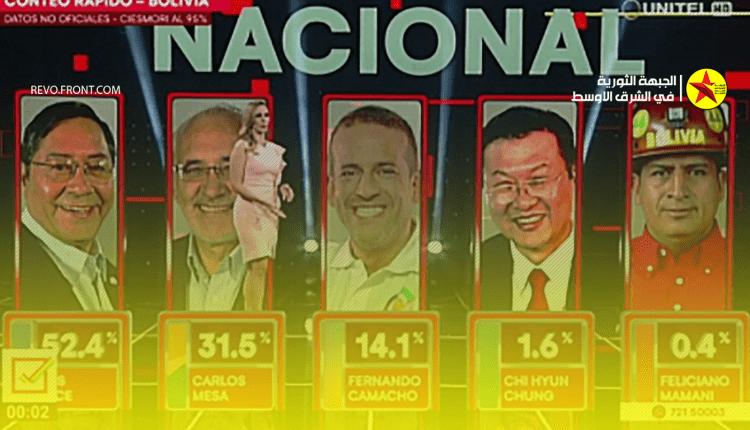 بوليفيا – انتخابات